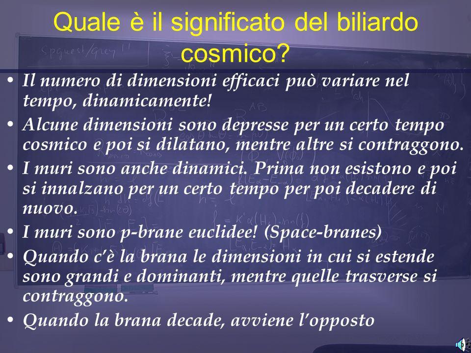 Il biliardo cosmico Le radici dellalgebra corrispondono o ad elementi fuori diagonale della metrica, ovvero a campi di materia (le p+1 forme che si accoppiano alle p-brane) Accendendo una radice si erige un muro su cui la pallina cosmica rimbalza Ovvero, visto di fronte