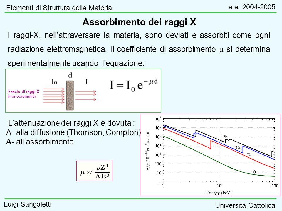 Assorbimento dei raggi X I raggi-X, nellattraversare la materia, sono deviati e assorbiti come ogni radiazione elettromagnetica. Il coefficiente di as