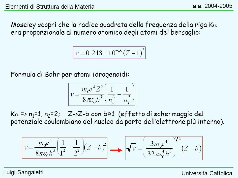 Moseley scoprì che la radice quadrata della frequenza della riga K era proporzionale al numero atomico degli atomi del bersaglio: Formula di Bohr per