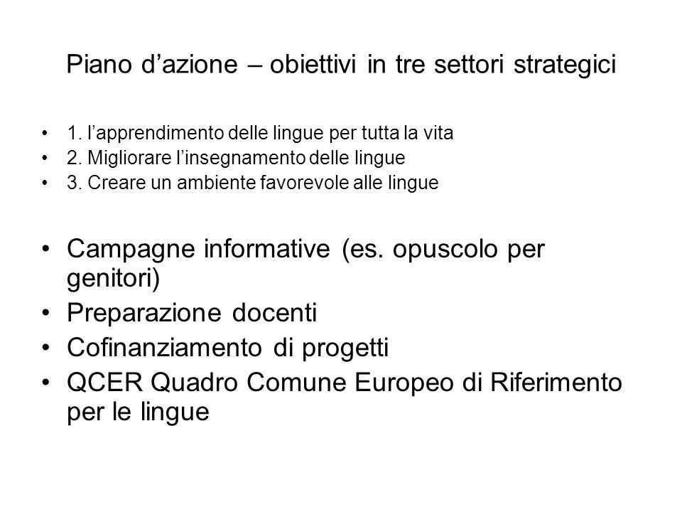 Piano dazione – obiettivi in tre settori strategici 1.