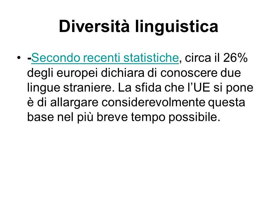 Diversità linguistica -Secondo recenti statistiche, circa il 26% degli europei dichiara di conoscere due lingue straniere.