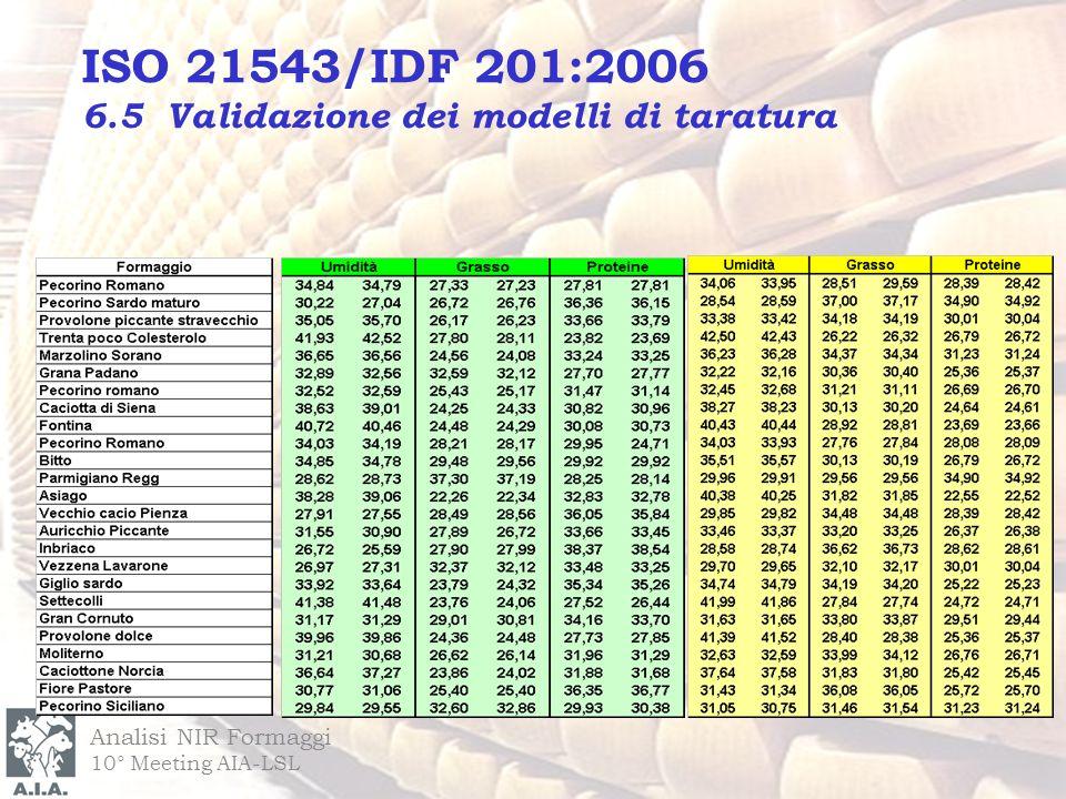 ISO 21543/IDF 201:2006 6.5 Validazione dei modelli di taratura Analisi NIR Formaggi 10° Meeting AIA-LSL