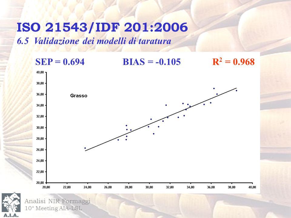 Analisi NIR Formaggi 10° Meeting AIA-LSL SEP = 0.694BIAS = -0.105 R 2 = 0.968 ISO 21543/IDF 201:2006 6.5 Validazione dei modelli di taratura