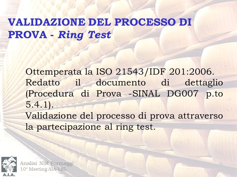 Ottemperata la ISO 21543/IDF 201:2006. Redatto il documento di dettaglio (Procedura di Prova -SINAL DG007 p.to 5.4.1). Validazione del processo di pro