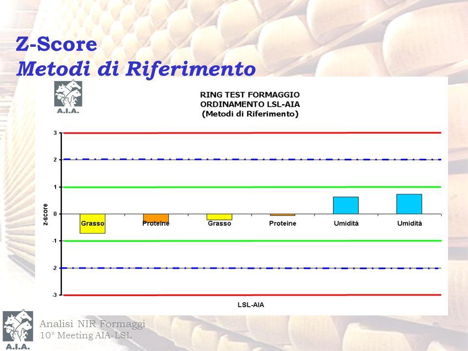 Analisi NIR Formaggi 10° Meeting AIA-LSL Z-Score Metodi di Riferimento