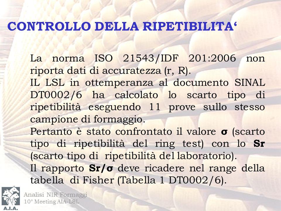 La norma ISO 21543/IDF 201:2006 non riporta dati di accuratezza (r, R). IL LSL in ottemperanza al documento SINAL DT0002/6 ha calcolato lo scarto tipo