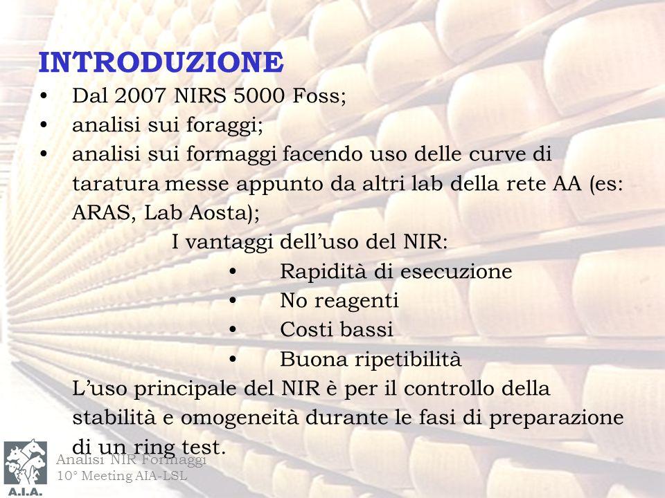 Dal 2007 NIRS 5000 Foss; analisi sui foraggi; analisi sui formaggi facendo uso delle curve di taratura messe appunto da altri lab della rete AA (es: A