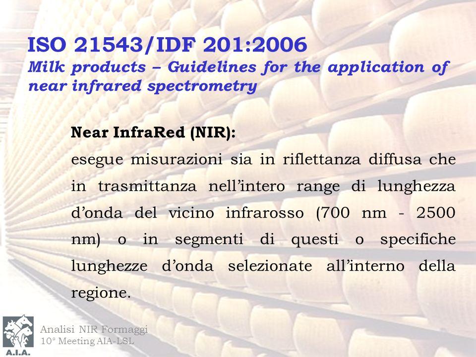 Utilizzare un set di campioni indipendenti, che ricopra tutte le possibili variazioni della popolazione di campioni e deve essere di almeno 25 campioni.