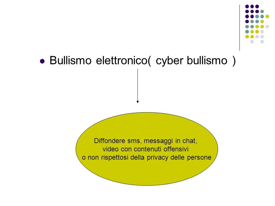 Bullismo elettronico( cyber bullismo ) Diffondere sms, messaggi in chat, video con contenuti offensivi o non rispettosi della privacy delle persone