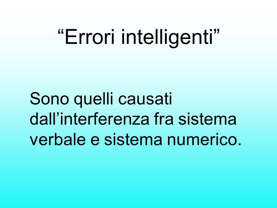 Errori intelligenti Sono quelli causati dallinterferenza fra sistema verbale e sistema numerico.
