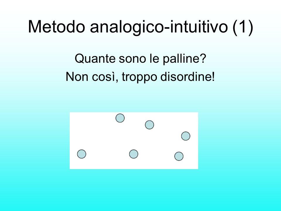 Metodo analogico-intuitivo (1) Quante sono le palline? Non così, troppo disordine!