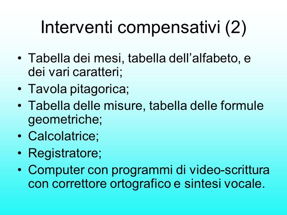 Interventi compensativi (2) Tabella dei mesi, tabella dellalfabeto, e dei vari caratteri; Tavola pitagorica; Tabella delle misure, tabella delle formu