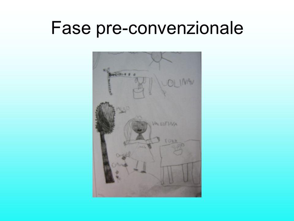 Fase pre-convenzionale