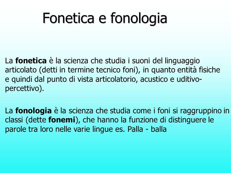 Fonetica e fonologia La fonetica è la scienza che studia i suoni del linguaggio articolato (detti in termine tecnico foni), in quanto entità fisiche e