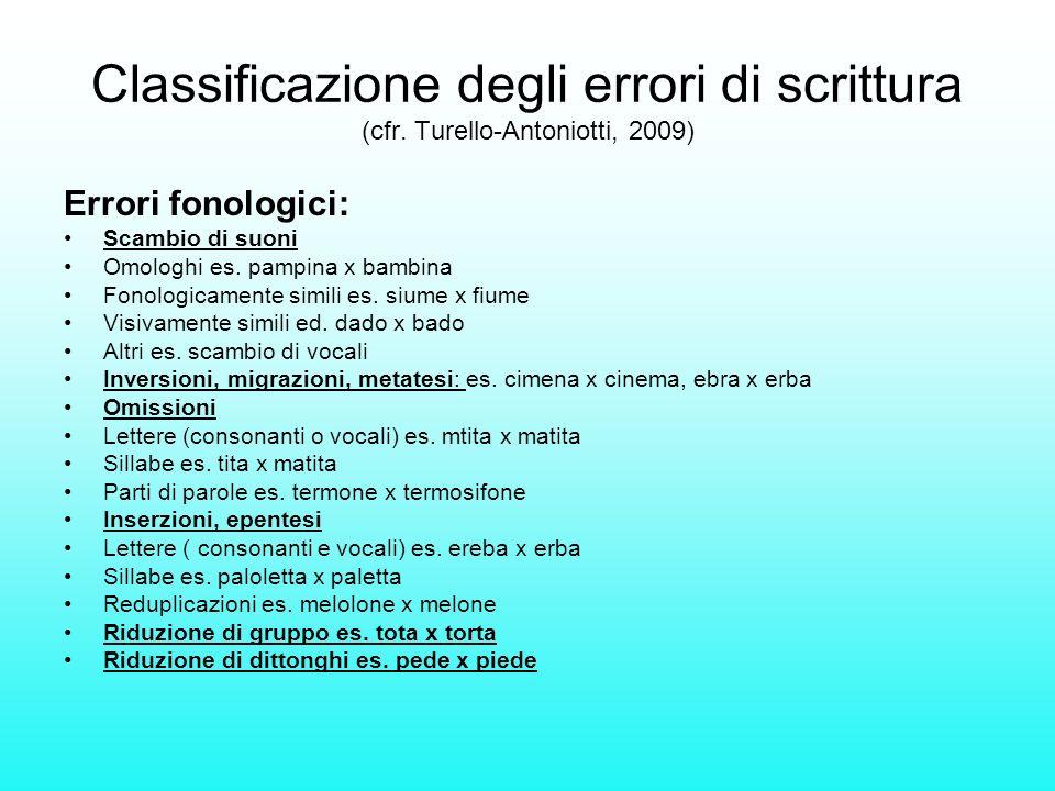 Classificazione degli errori di scrittura (cfr. Turello-Antoniotti, 2009) Errori fonologici: Scambio di suoni Omologhi es. pampina x bambina Fonologic