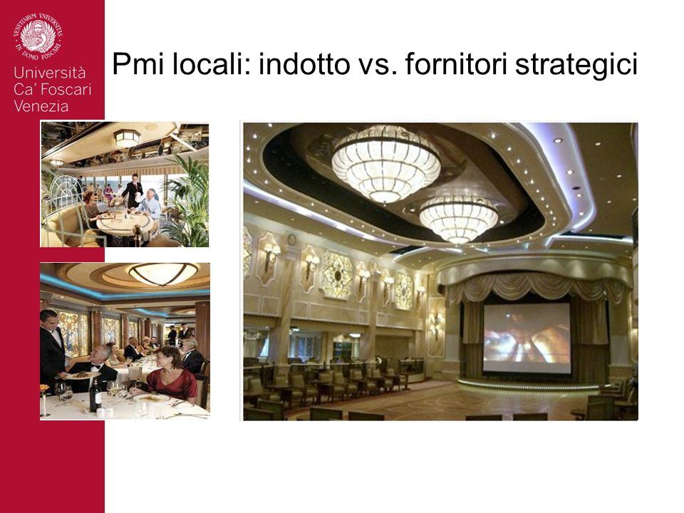 Pmi locali: indotto vs. fornitori strategici