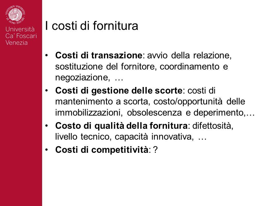 I costi di fornitura Costi di transazione: avvio della relazione, sostituzione del fornitore, coordinamento e negoziazione, … Costi di gestione delle