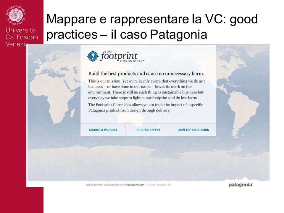La Global Value Chain della calzatura sportiva LV (2)