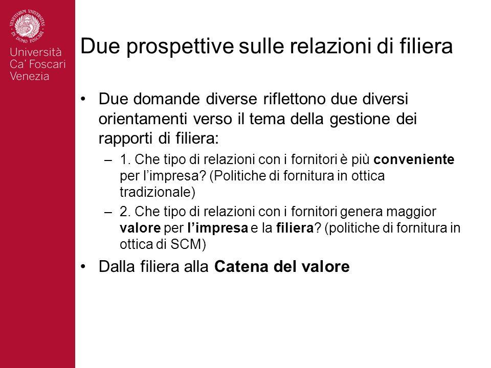 Due prospettive sulle relazioni di filiera Due domande diverse riflettono due diversi orientamenti verso il tema della gestione dei rapporti di filier