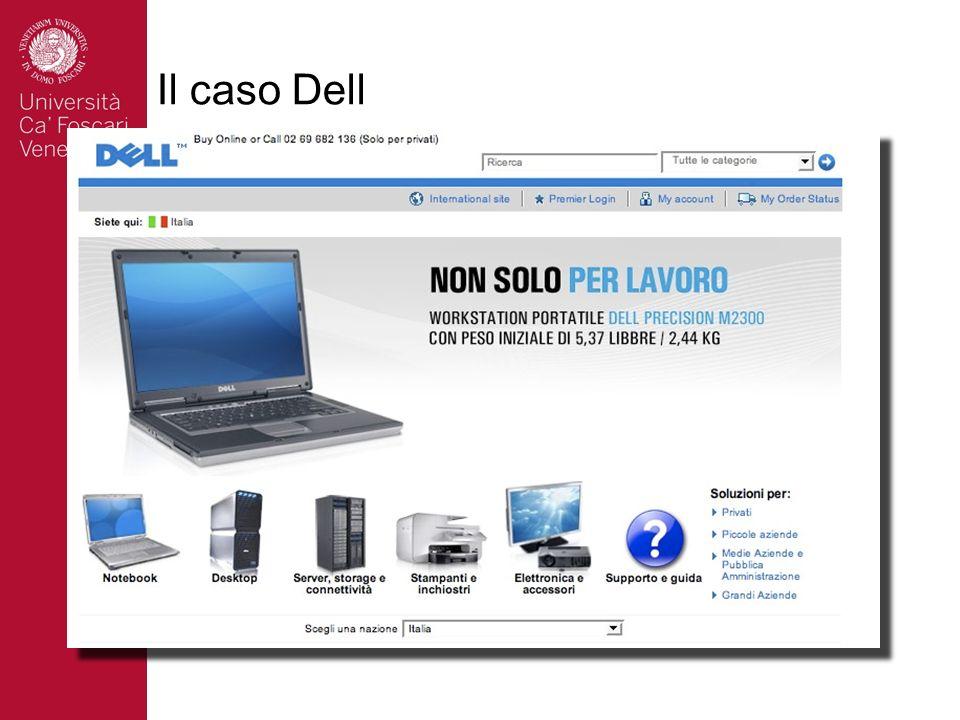 Il caso Dell