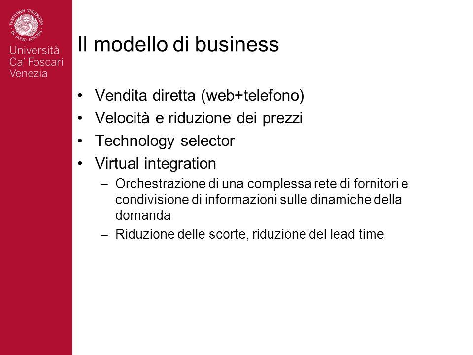 Il modello di business Vendita diretta (web+telefono) Velocità e riduzione dei prezzi Technology selector Virtual integration –Orchestrazione di una c
