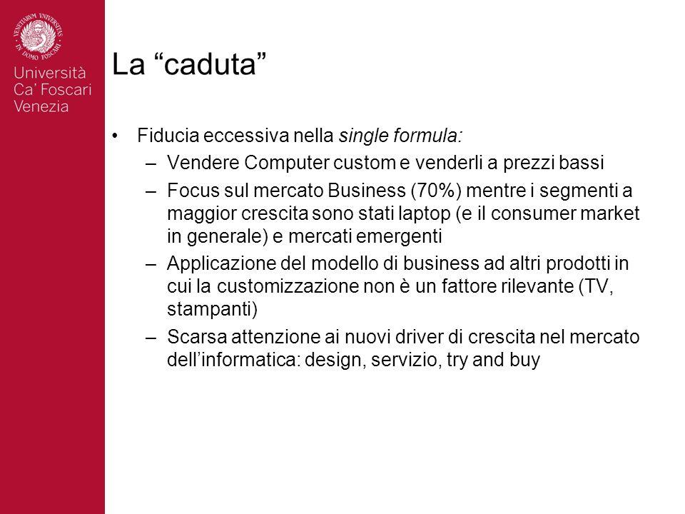 La caduta Fiducia eccessiva nella single formula: –Vendere Computer custom e venderli a prezzi bassi –Focus sul mercato Business (70%) mentre i segmen