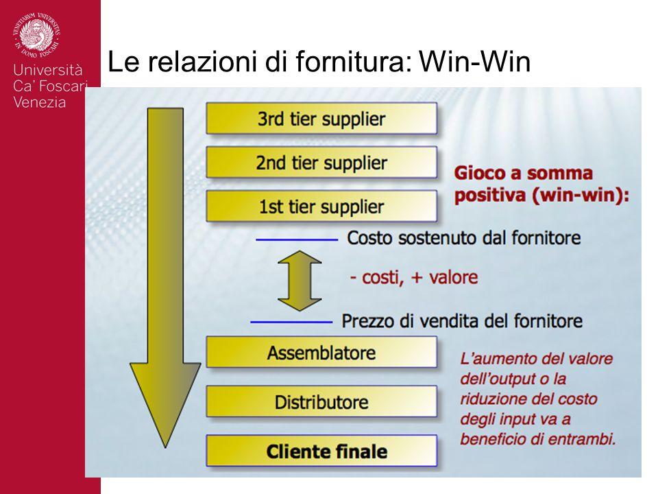 Le relazioni di fornitura: Win-Win