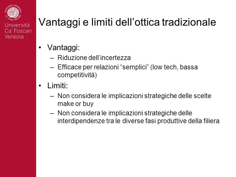 Vantaggi e limiti dellottica tradizionale Vantaggi: –Riduzione dellincertezza –Efficace per relazioni semplici (low tech, bassa competitività) Limiti: