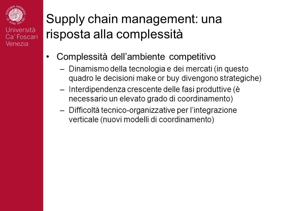 Supply chain management: una risposta alla complessità Complessità dellambiente competitivo –Dinamismo della tecnologia e dei mercati (in questo quadr