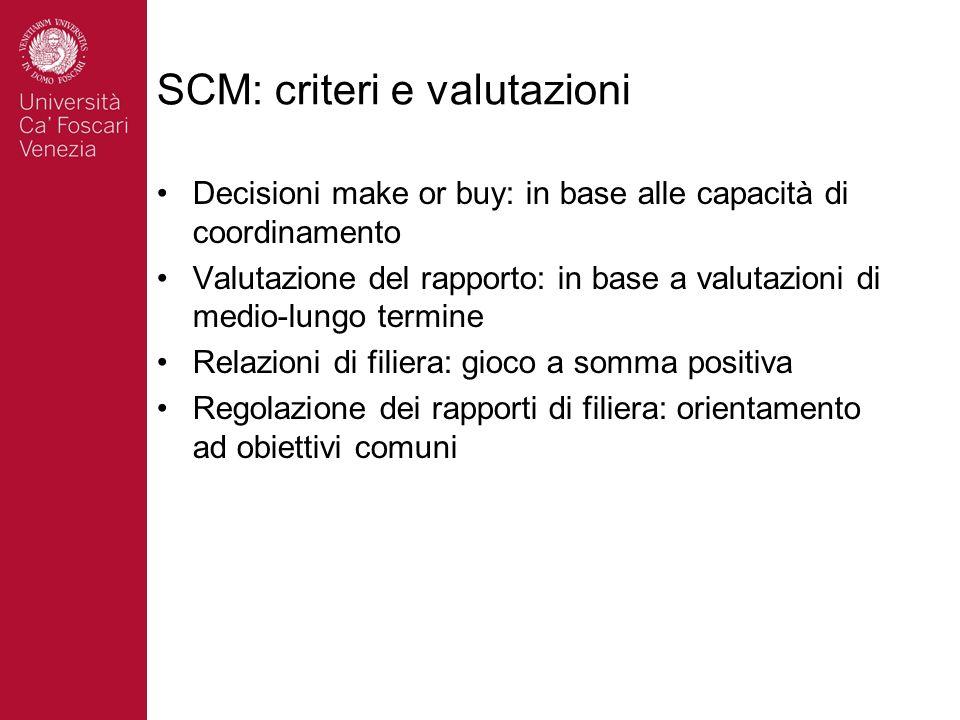 SCM: criteri e valutazioni Decisioni make or buy: in base alle capacità di coordinamento Valutazione del rapporto: in base a valutazioni di medio-lung