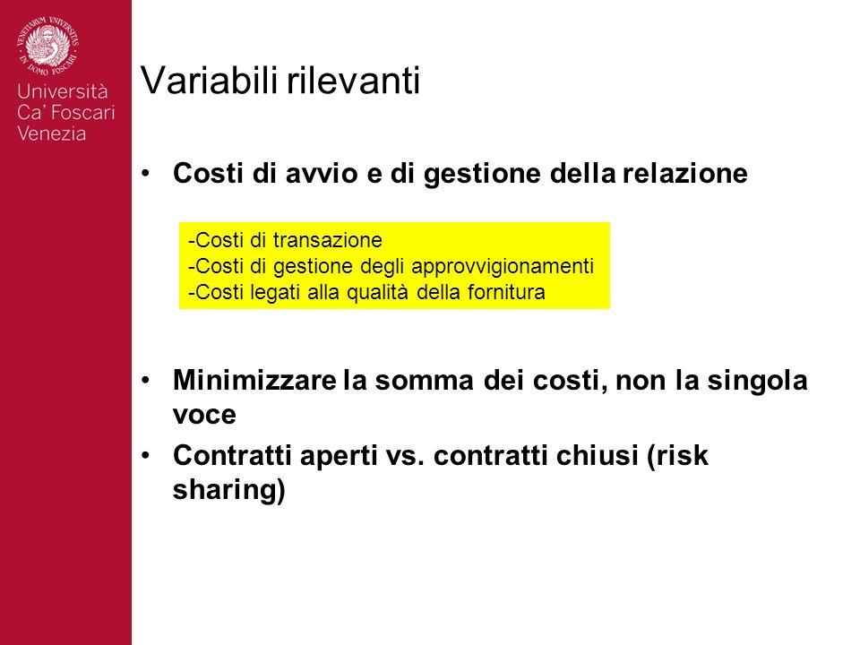 Variabili rilevanti Costi di avvio e di gestione della relazione Minimizzare la somma dei costi, non la singola voce Contratti aperti vs. contratti ch