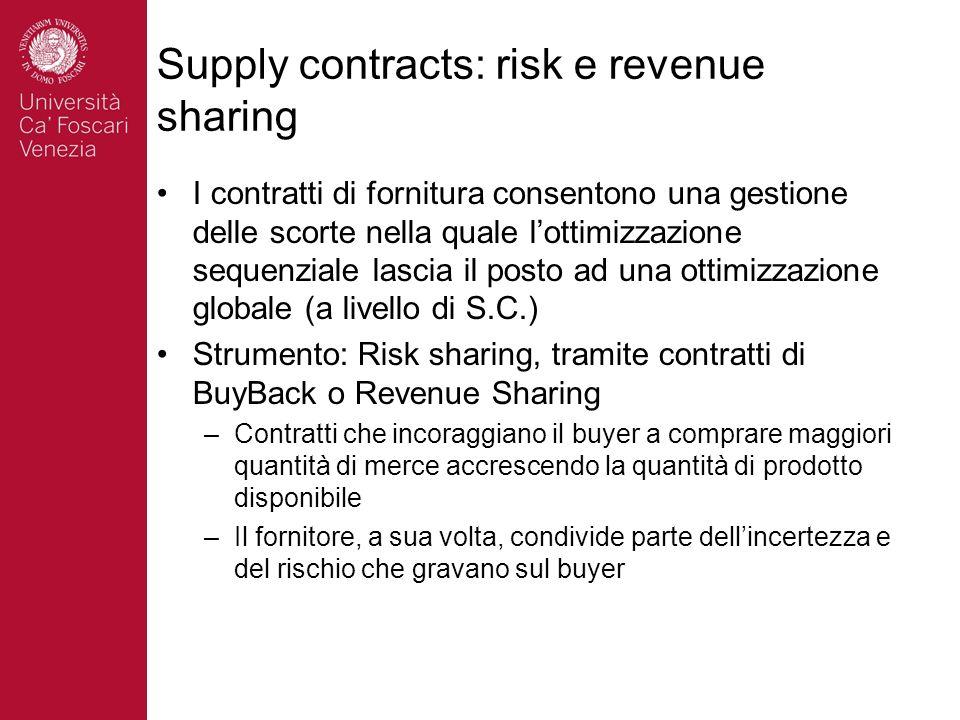 Supply contracts: risk e revenue sharing I contratti di fornitura consentono una gestione delle scorte nella quale lottimizzazione sequenziale lascia