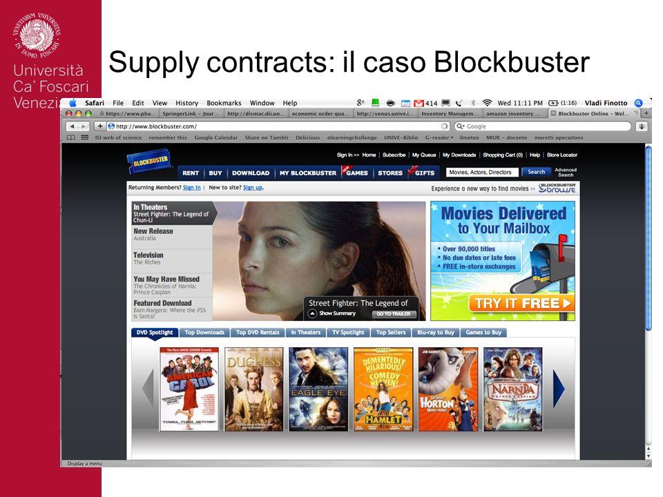 Supply contracts: il caso Blockbuster