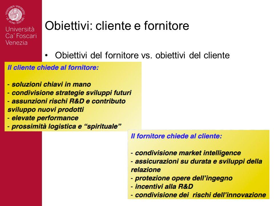 Obiettivi: cliente e fornitore Obiettivi del fornitore vs. obiettivi del cliente