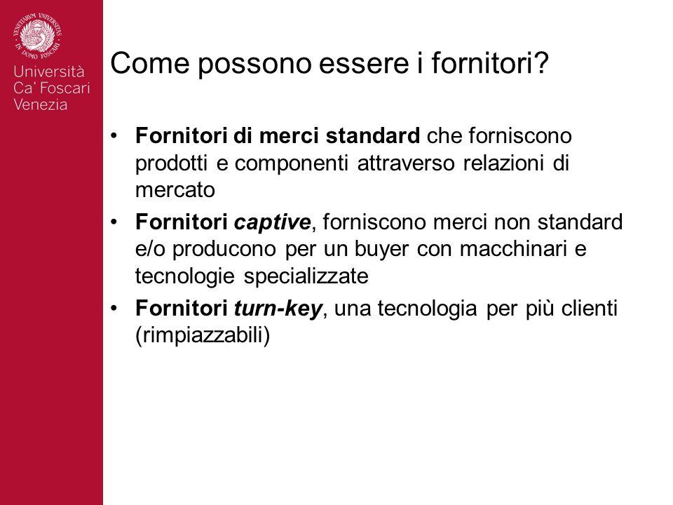 Come possono essere i fornitori? Fornitori di merci standard che forniscono prodotti e componenti attraverso relazioni di mercato Fornitori captive, f