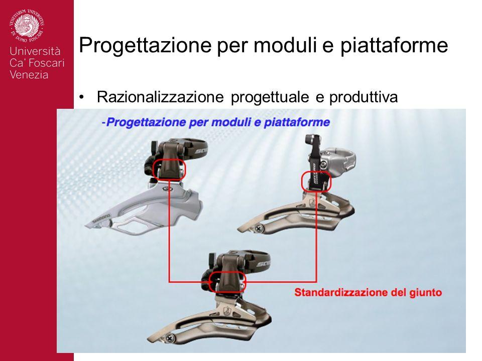 Progettazione per moduli e piattaforme Razionalizzazione progettuale e produttiva