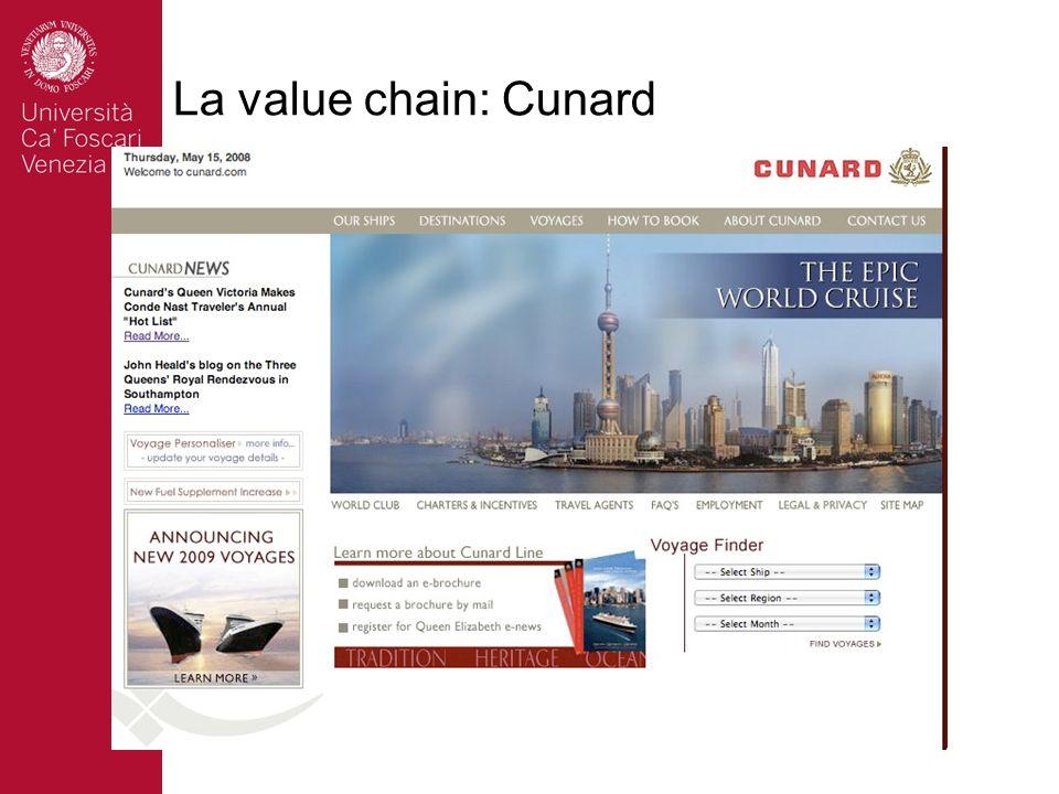 Turn-key supplier: Fincantieri