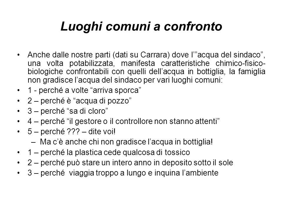 Luoghi comuni a confronto Anche dalle nostre parti (dati su Carrara) dove lacqua del sindaco, una volta potabilizzata, manifesta caratteristiche chimi