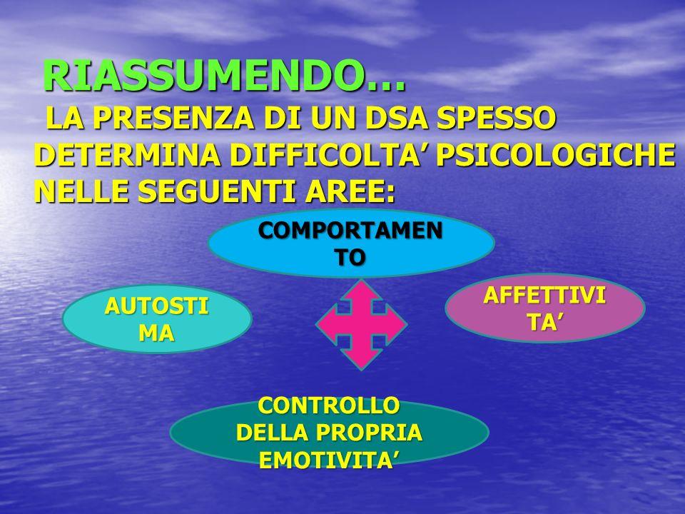 Sostenere i genitori dei bambini e dei ragazzi dislessici attraverso colloqui individuali e incontri di formazione e confronto che rispondano alle pro