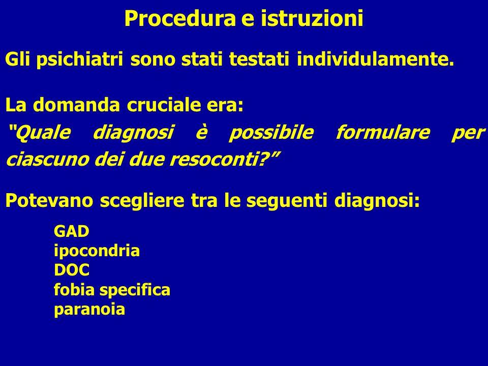Procedura e istruzioni Gli psichiatri sono stati testati individulamente. La domanda cruciale era: Quale diagnosi è possibile formulare per ciascuno d