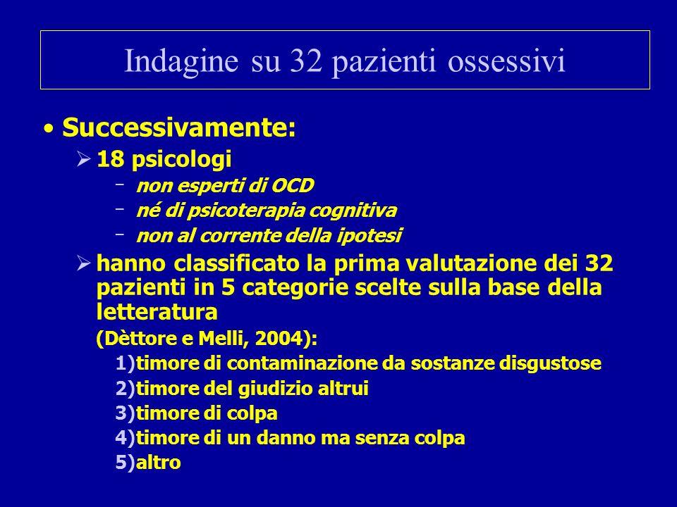 Indagine su 32 pazienti ossessivi Successivamente: 18 psicologi non esperti di OCD né di psicoterapia cognitiva non al corrente della ipotesi hanno cl