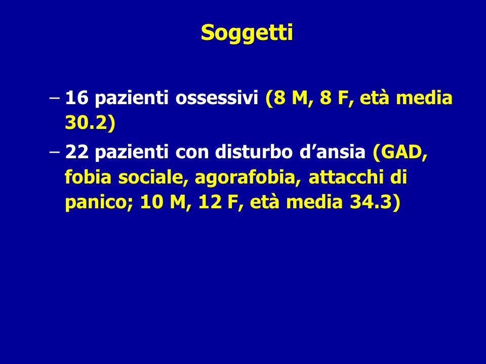 Soggetti –16 pazienti ossessivi (8 M, 8 F, età media 30.2) –22 pazienti con disturbo dansia (GAD, fobia sociale, agorafobia, attacchi di panico; 10 M,