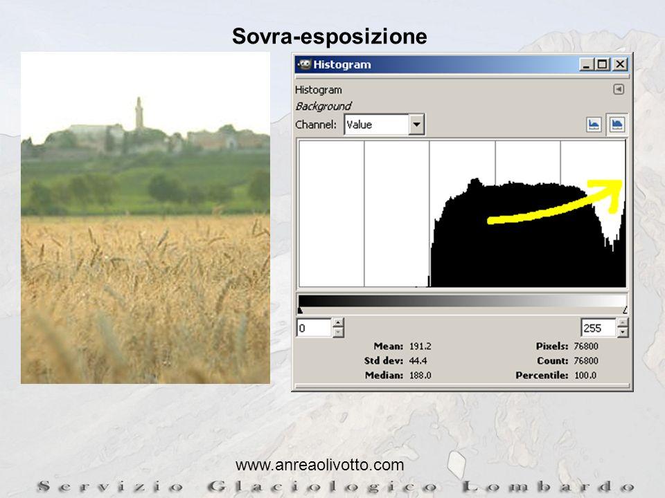 Sovra-esposizione www.anreaolivotto.com