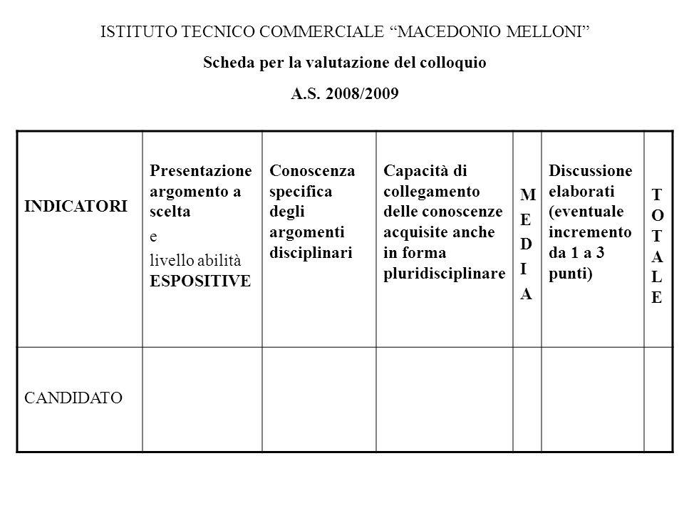 ISTITUTO TECNICO COMMERCIALE MACEDONIO MELLONI Scheda per la valutazione del colloquio A.S. 2008/2009 INDICATORI Presentazione argomento a scelta e li