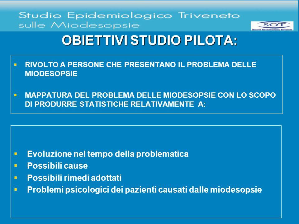 CAMBIO DELLA FORMA INTERVENTI ODONTOIATRICI * ALLERGIA * *<0.05 **<0.01 ***<0.001