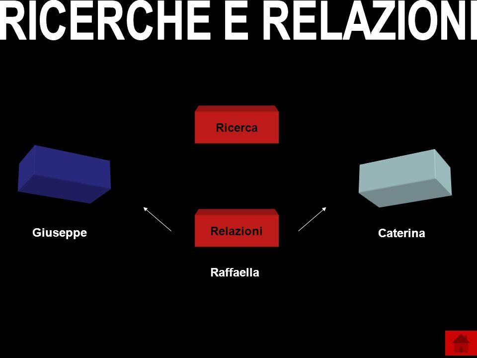 Ricerca Relazioni Giuseppe Raffaella Caterina