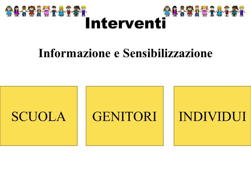 Interventi Informazione e Sensibilizzazione SCUOLAGENITORIINDIVIDUI