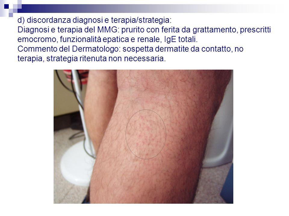 d) discordanza diagnosi e terapia/strategia: Diagnosi e terapia del MMG: prurito con ferita da grattamento, prescritti emocromo, funzionalità epatica