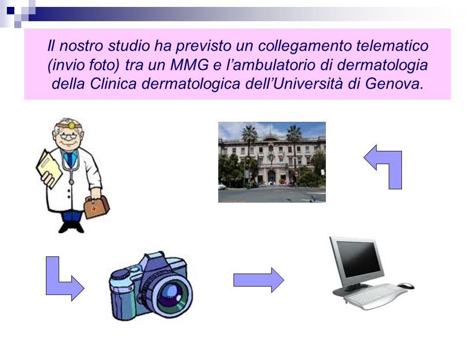 Il nostro studio ha previsto un collegamento telematico (invio foto) tra un MMG e lambulatorio di dermatologia della Clinica dermatologica dellUnivers