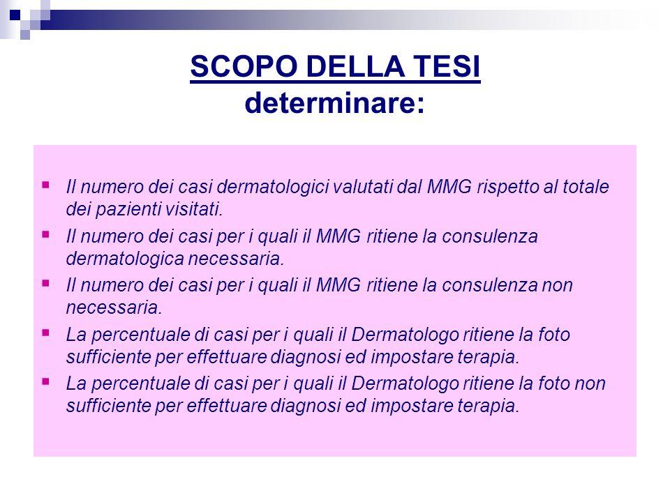 SCOPO DELLA TESI determinare: Il numero dei casi dermatologici valutati dal MMG rispetto al totale dei pazienti visitati. Il numero dei casi per i qua